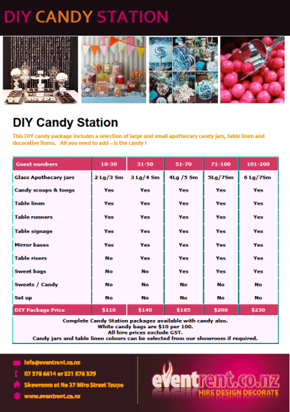 Package - DIY Candy Station